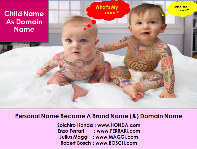 Domain Names as Birthday Gift – Good for Self Branding