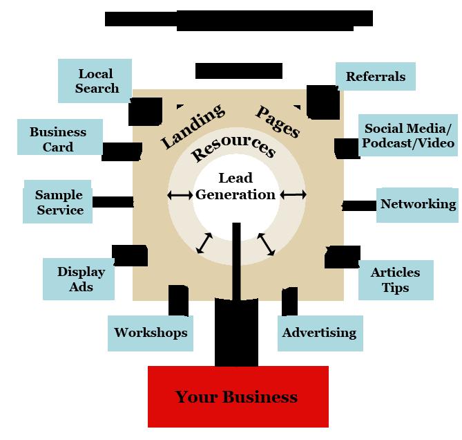 network marketing business plan pdf